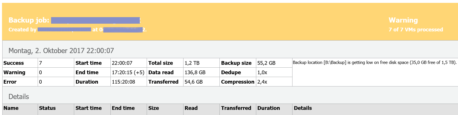 Veeam Backup Location is getting low on free disk space